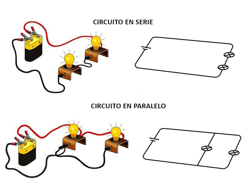 asociación de condensadores
